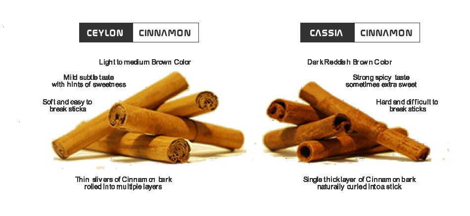 Choose The Best Cinnamon